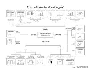 Kaaviot_kaannos