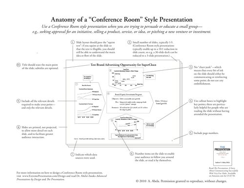 Anatomy of a CRS Presentation 2