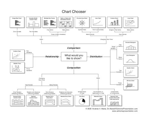 Chart Chooser 2020