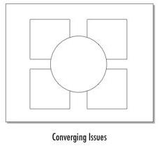 Converging_1