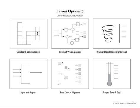 Layout_options_3